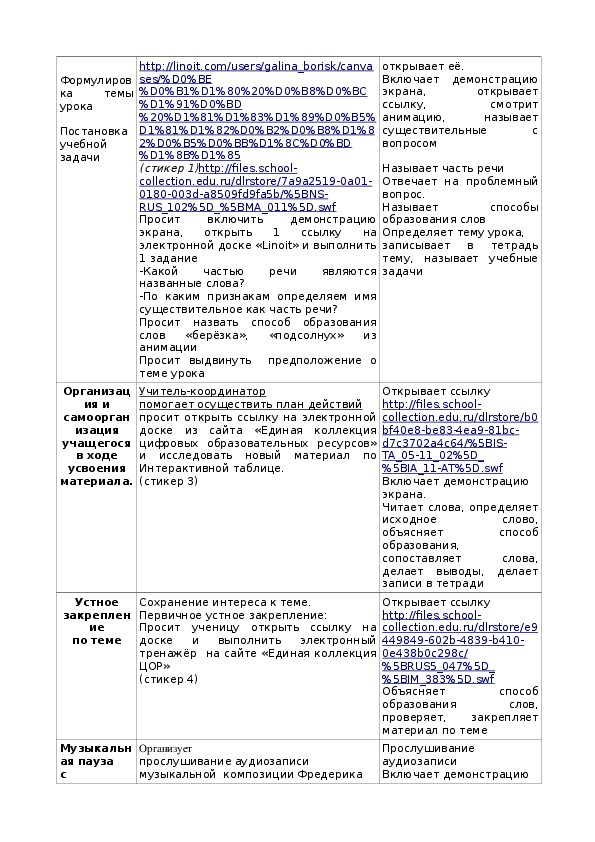 Техноогический пакет модельной образовательной практики