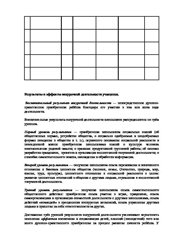 """Программа внеурочной деятельности курс """"Русичи"""""""