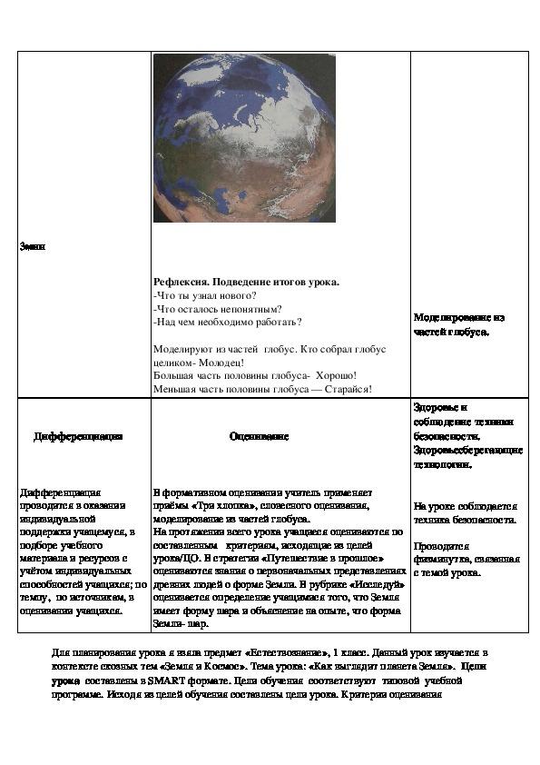 """Открытый урок по естествознанию в 1 классе на тему: """"Как выглядит форма Земли"""""""