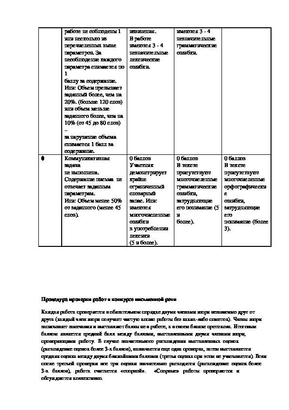 ОЛИПМИАДА ПО АНГЛИЙСКОМУ ЯЗЫКУ 7-8 класс примерные задания