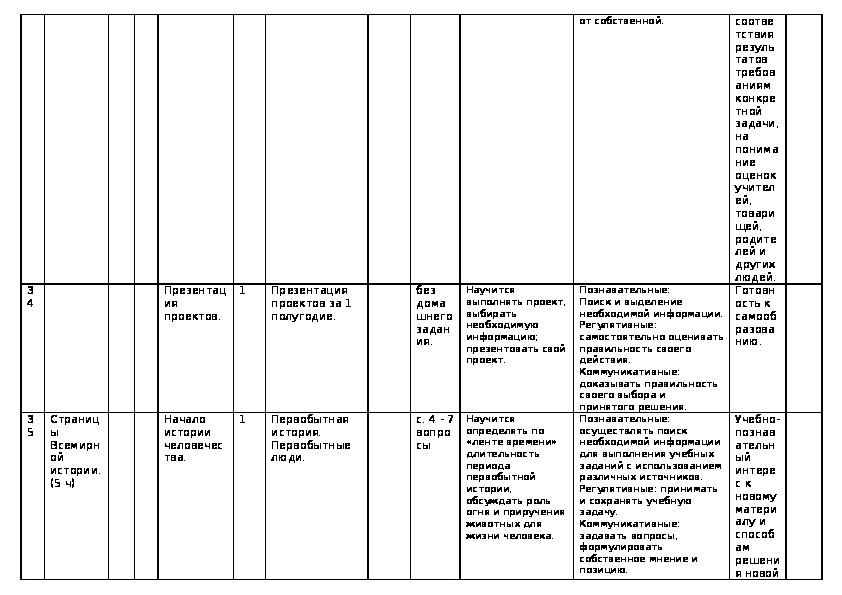 Календарно-тематическое планирование по окружающему миру (4 класс)