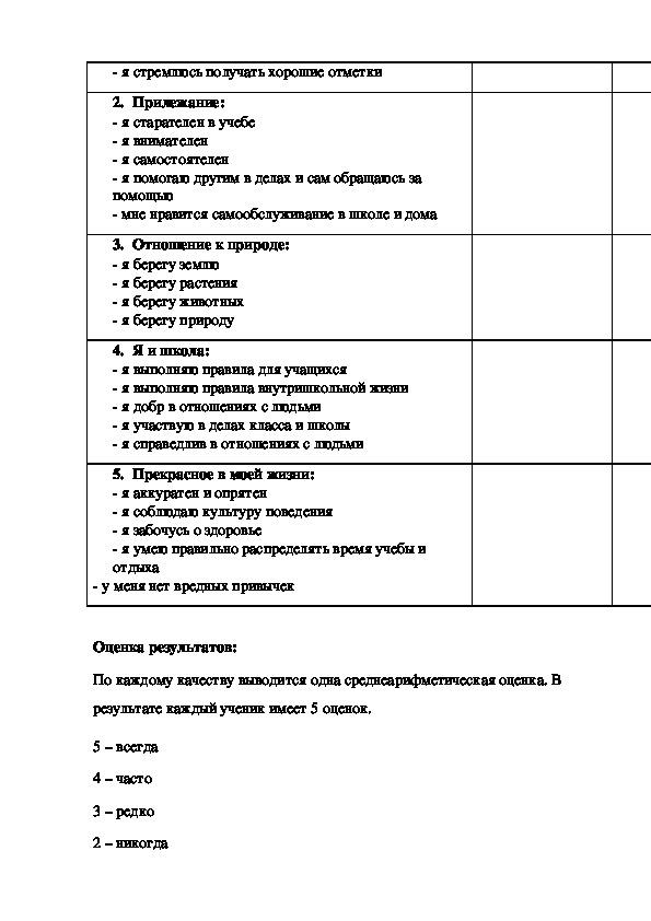 Программа воспитания и социализации младших школьников
