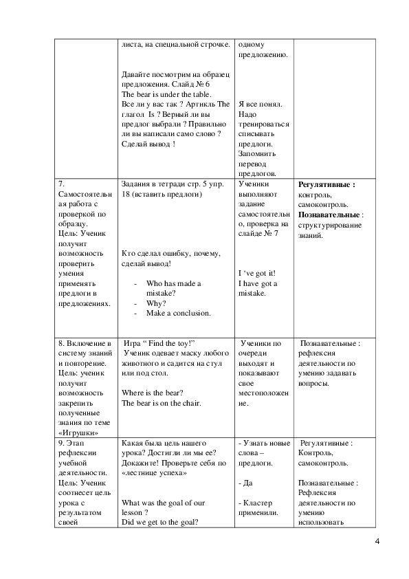 """Технологическая карта урока """"Предлоги места"""" (2 класс, английский язык)"""