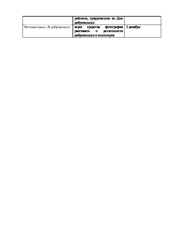 """План проведени Года Добровольца и волонтера Местной детской общественной организацией """"Горящие сердца"""""""