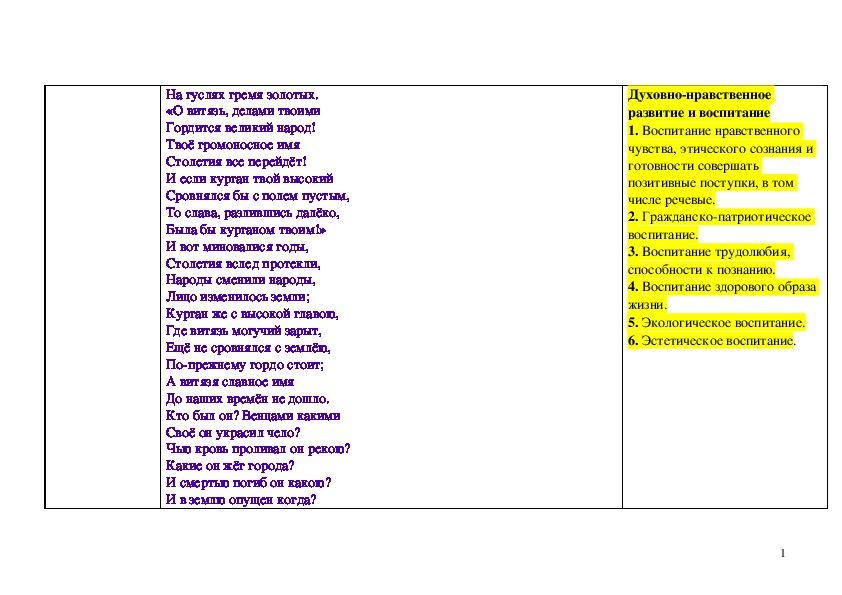 Урок по литературному чтению. Тема раздела: «Сказочные богатыри».