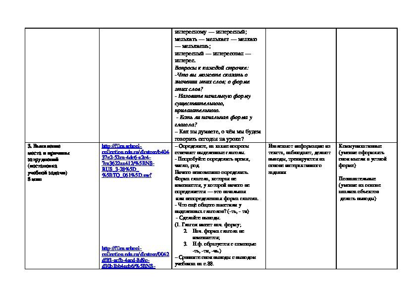 Технологическая карта  УРОКА ПО РУССКОМУ ЯЗЫКУ НА ТЕМУ «НАЧАЛЬНАЯ ФОРМА ГЛАГОЛА» 4 класс