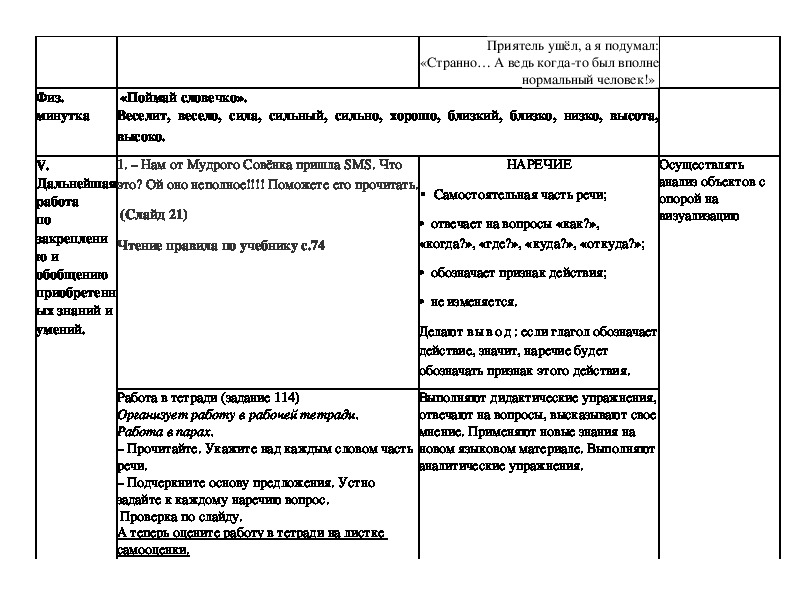 """Урок по русскому языку в 4 классе на тему """"Наречие"""""""