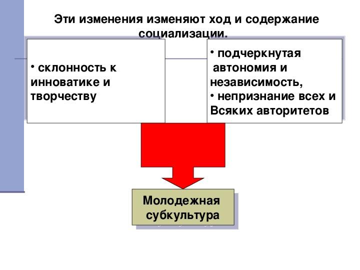 """Презентация """"Молодежь в современном обществе"""" ( 10 класс, обществознание (базовый уровень)"""