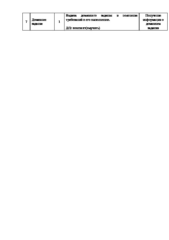 ПЛАН - КОНСПЕКТ УРОКА ДИСЦИПЛИНА: МДК 03.02 «Организация транспортировки, приема, хранения и отпуска нефтепродуктов» ТЕМА: «Кассовые аппараты: назначение, устройство, основные неисправности и способы их устранения.»