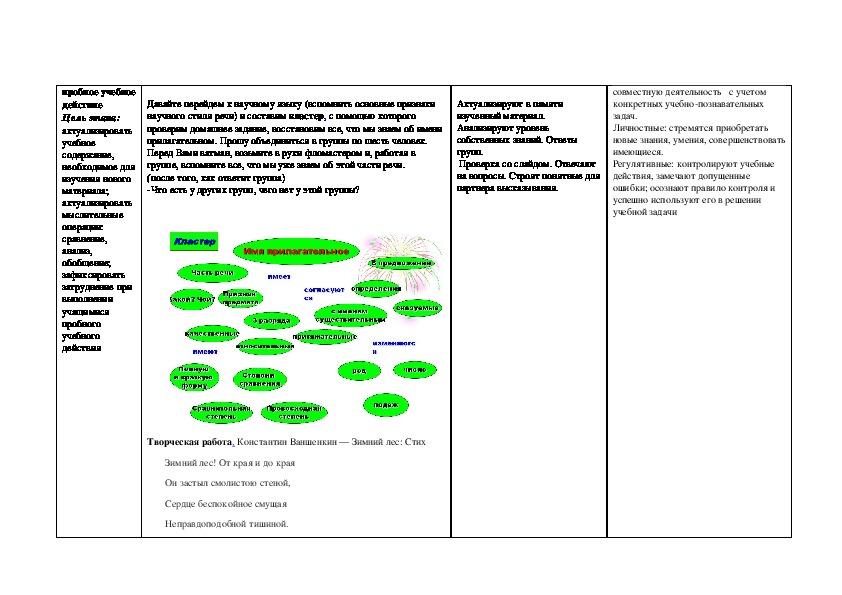 Обобщение изученного по теме «Имя прилагательное» (6 класс, русский язык)