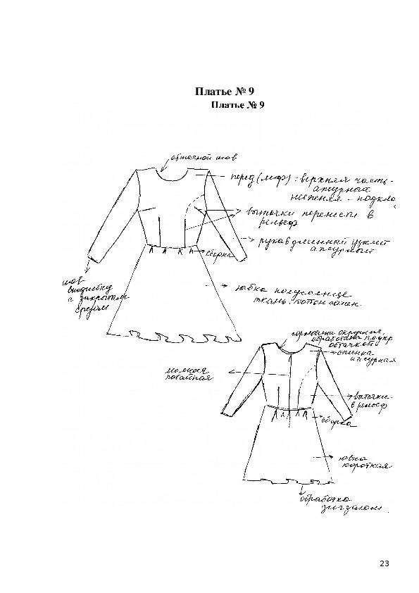 Ученический проект  «Модные наряды своими руками»