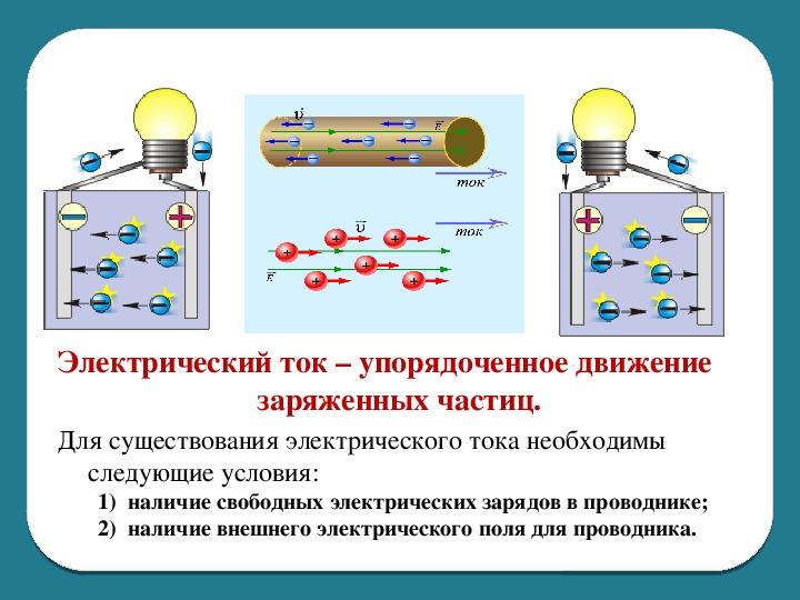 Разработка урока по физике в 8 классе по теме: Электрический ток. Источники тока.