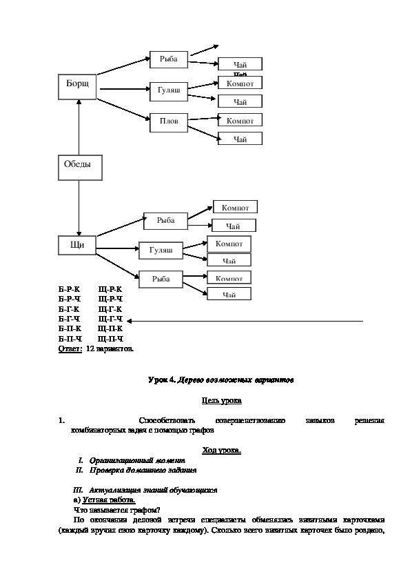 Проекты  уроков сквозной программы  «Элементы логики, статистики. Комбинаторика и теория вероятностей»  в 5-ом классе