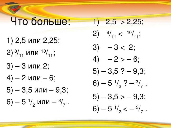 """Урок математики """"Сравнение рациональных чисел"""" (6 класс)"""