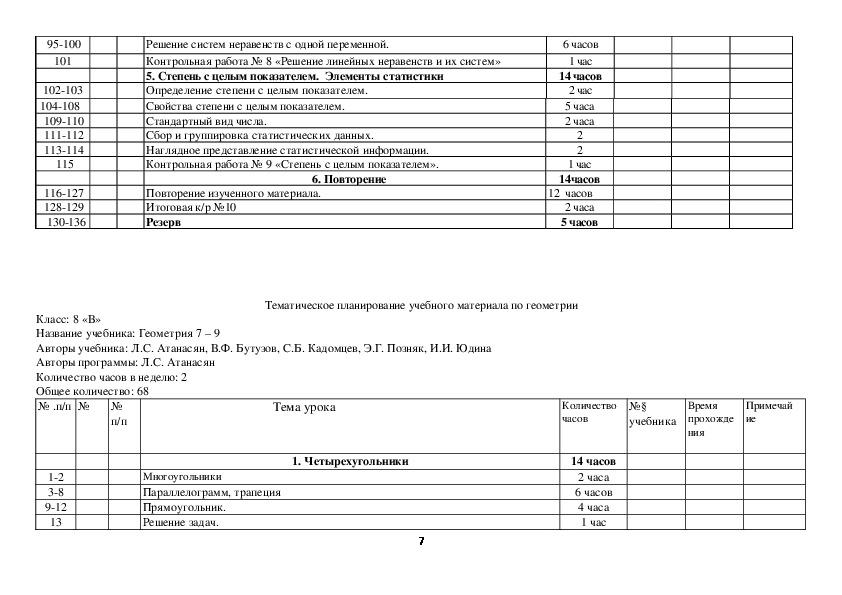 Календарно-тематическое планирование учебного материала по алгебре на 2016 – 2017 учебный год.(8 класс)