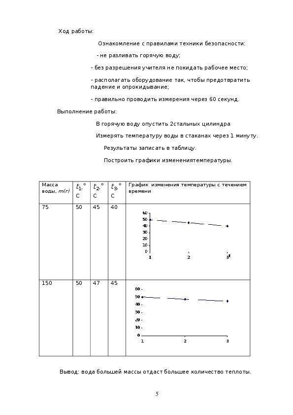 """Методическая разработка """"Количество теплоты"""" 8 класс"""