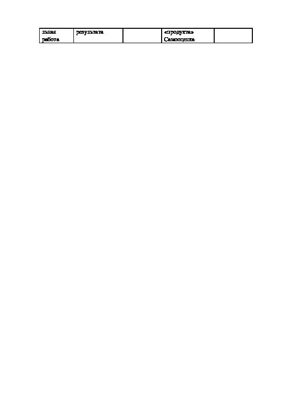«Учимся писать без ошибок (письмо с применением изученных орфографических правил)»