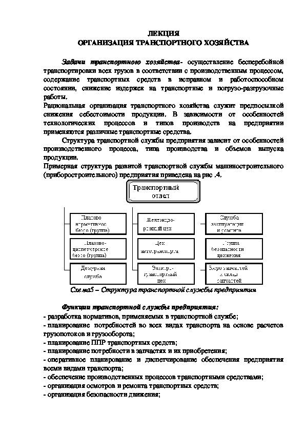 Лекция 11. МДК 02.01. Планирование и организация работы структурного подразделения.