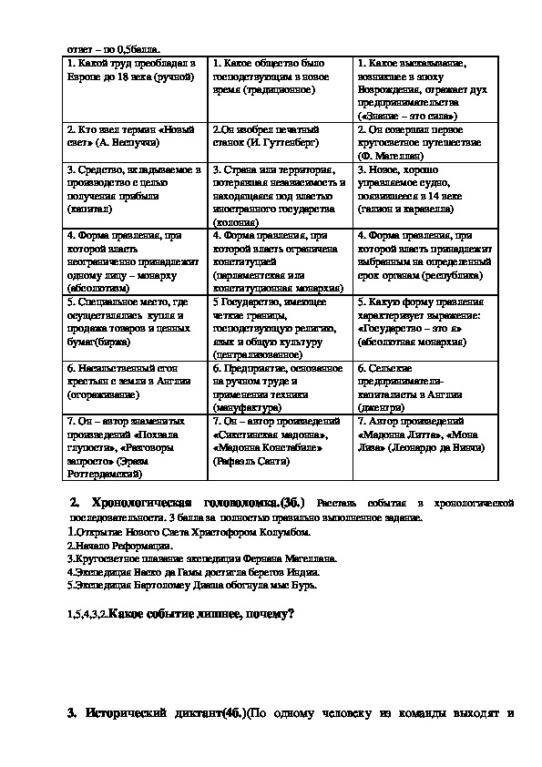 """Конспект урока """"Февральская революция"""" 9 класс"""