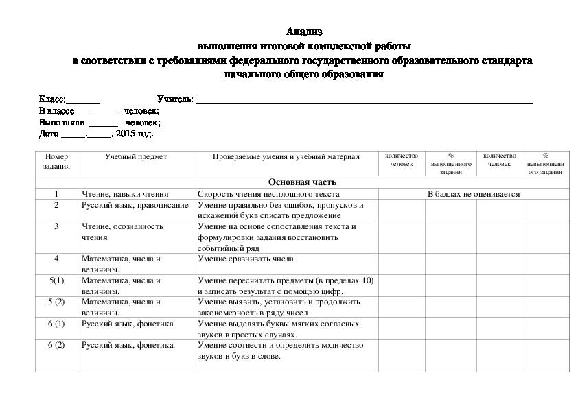 Анализ выполнения итоговой комплексной работы в 1 классе в соответствии с требованиями ФГОС