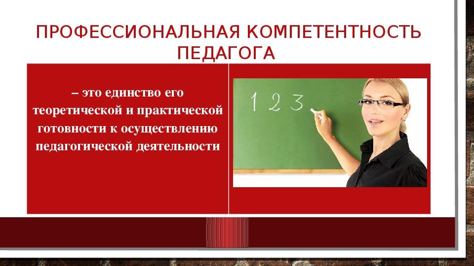"""Презентация для использования в планировании методической работы заместителями руководителей образовательных организаций """"Самообразование педагога как одно из условий реализации требований ФГОС"""""""