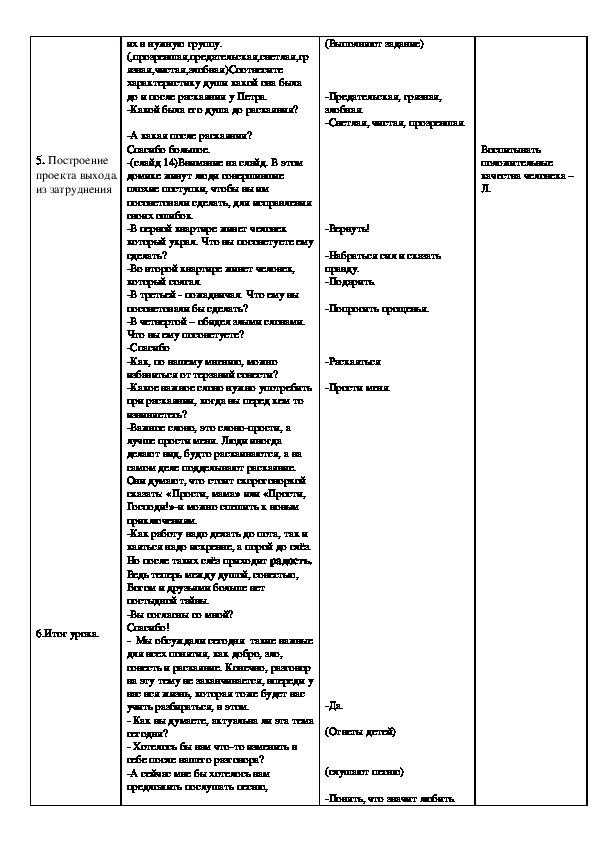 Конспект+ презентация урока на тему «Совесть и раскаяние» (4 класс)