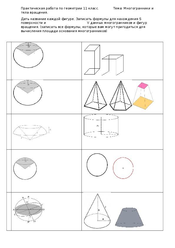 """Практическая работа по готовым чертежам по геометрии. Тема: """"Многогранники и тела вращения"""" 11 класс."""