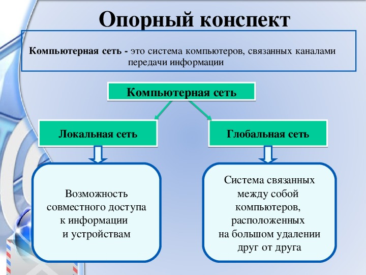 """Презентация по информатике и ИКТ на тему: """"Интернет. Браузеры"""""""