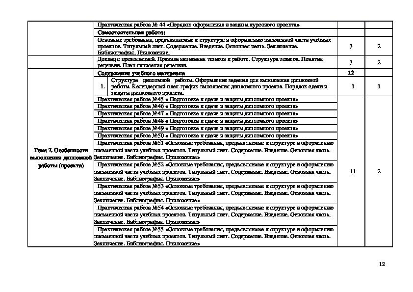 """Программа учебной дисциплины ОП.08 Основы проектной деятельности по профессии """"Повар, кондитер"""""""