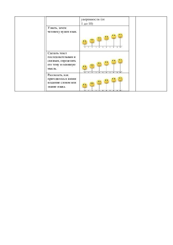 Краткосрочный план урока для 5 классов