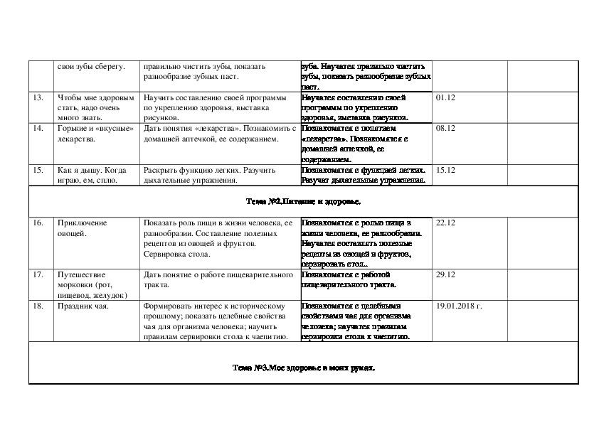 """Программа внеурочной деятельности """"Здоровейка """" для учащихся 1-4 классов..."""