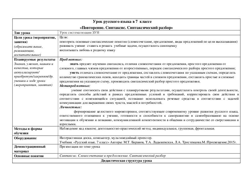 Урок по русскому языку на тему   «Повторение. Синтаксис. Синтаксический разбор» (7 класс)