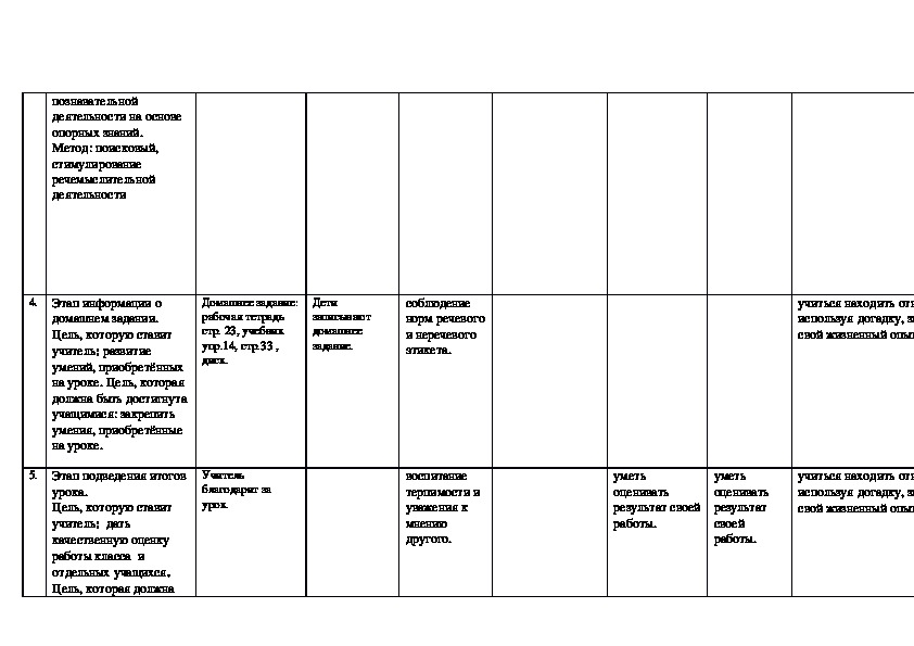 """Технологическая карта по английскому языку по теме """"Мир моих увлечений"""" (2 класс)"""