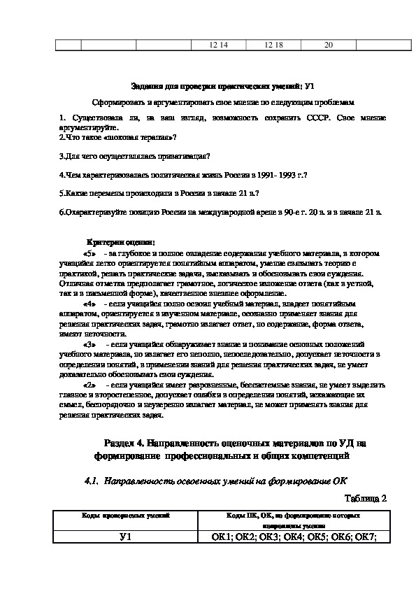 Комплект оценочных средств по учебной дисциплине ОГСЭ.02 История