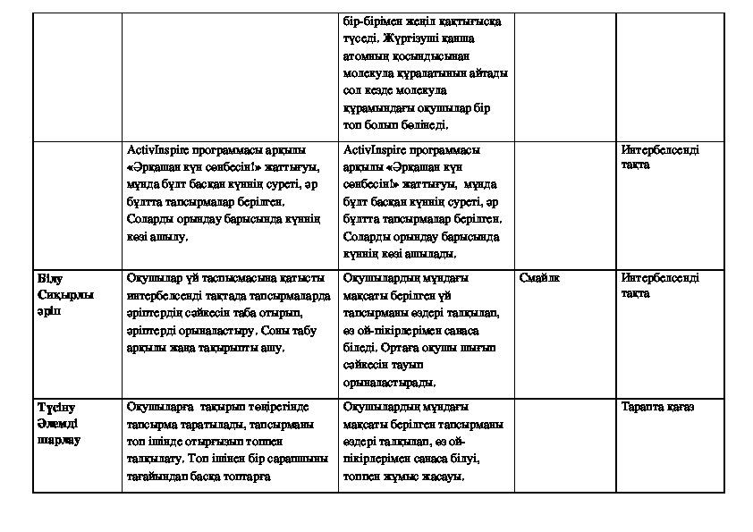 """Флипчарт және КМЖ информатика сабағынан """"Арифметикалық өрнектер"""" (7 сынып, қазақша)"""