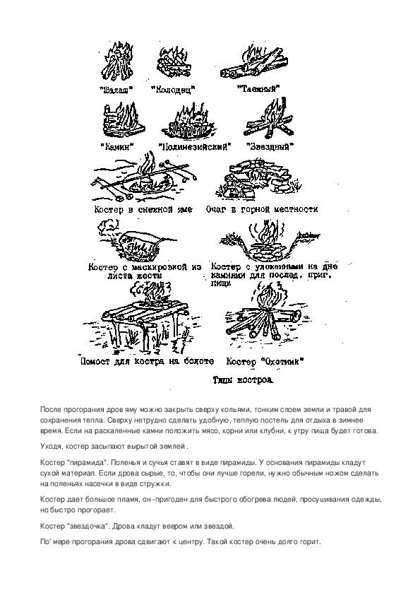 Костры – способы разведения и их разновидности