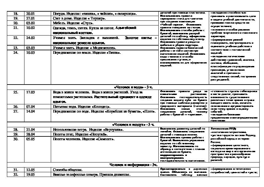 Календарно-тематическое планирование по технологии, 1 класс
