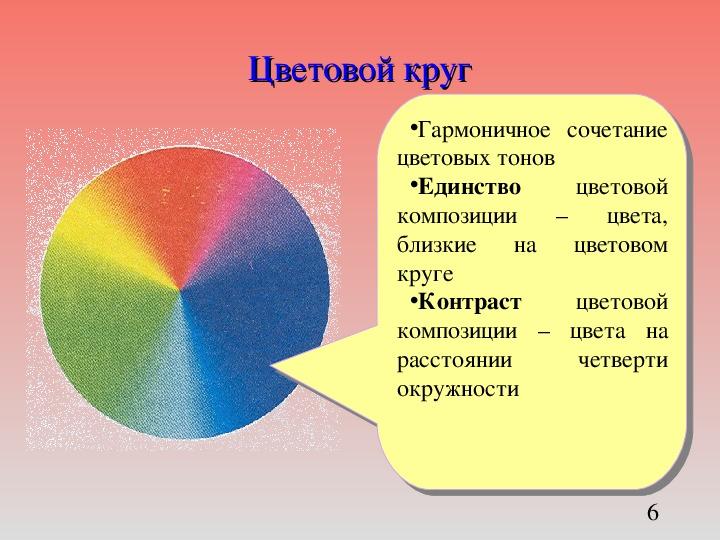 """Программа """"Графика в Paint"""""""