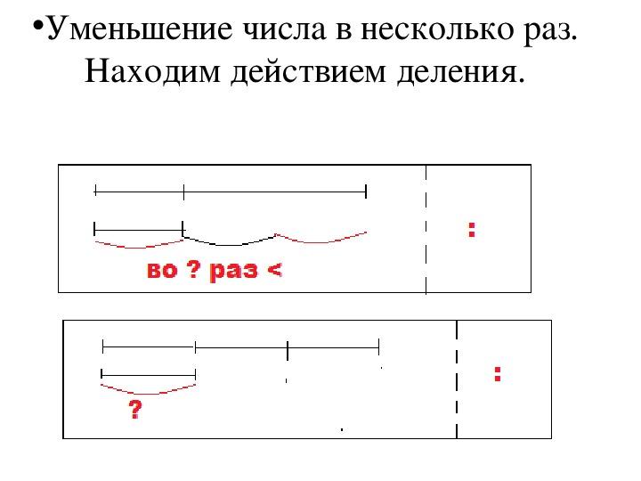 Обучение решению составных задач аналитическим способом рассуждения презентация