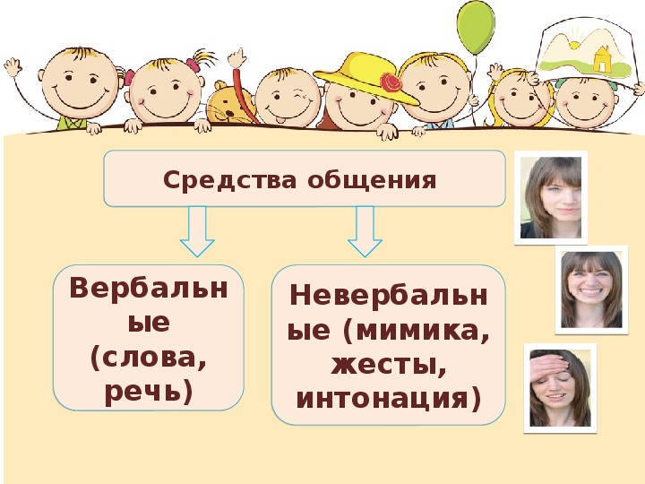 """Конспект урока по обществознанию """"Общение"""" (6 класс) с презентацией и раздаточным материалом"""
