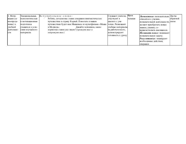 """Презентация и технологическая карта урока в 5 классе по теме """"Чередование О-А в корнях -ЛАГ- -ЛОЖ-"""""""