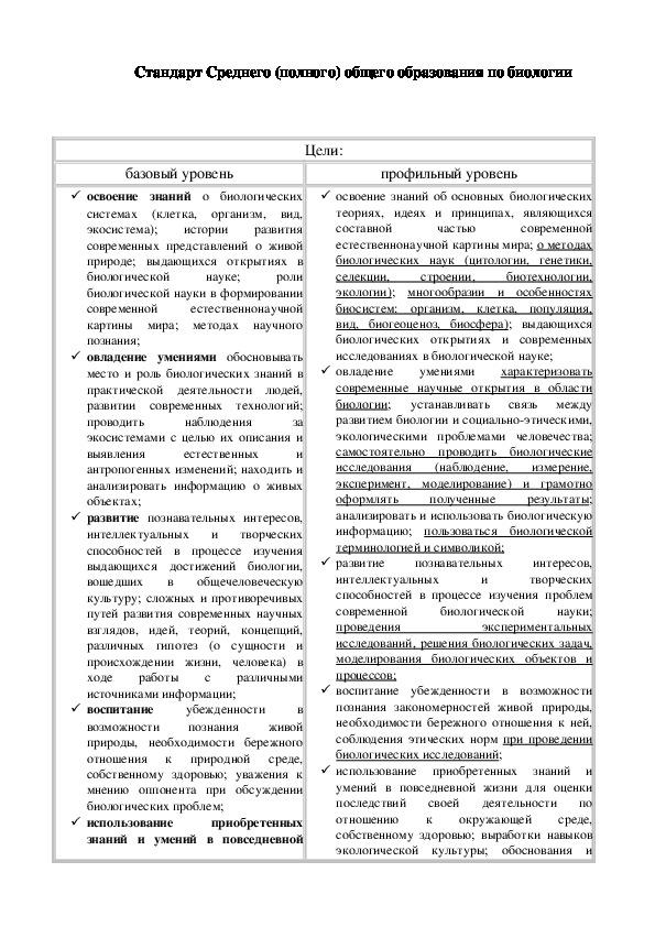 Стандарт Среднего (полного) общего образования по биологии