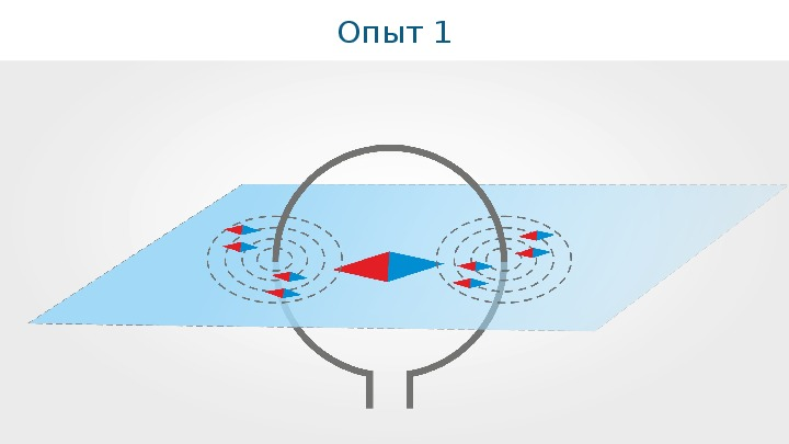 "Презентация по физике ""Магнитное поле катушки с током"" 8 класс"