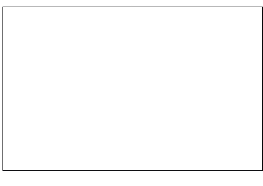 Тест по литературному чтению для 2 класса Школа России.  Люблю природу русскую. Осень. Вариант 2.