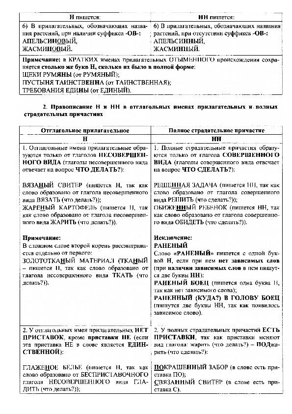 Презентация по русскому языку. Подготовка к ГИА. Задание 5.