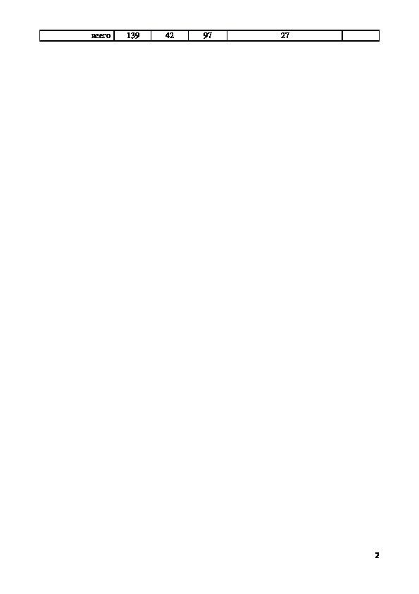 Тематическое планирование по ОУД.08 «Физика»  НПО сестринское дело 146 часов