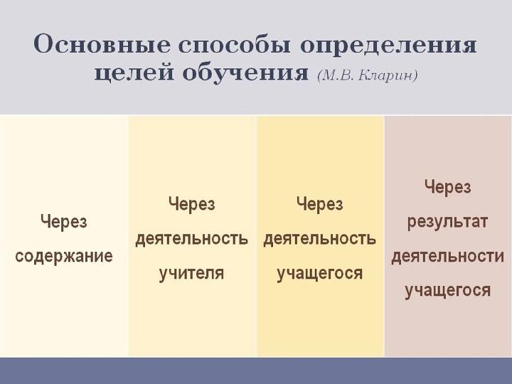 """Практический семинар """"Современный урок"""""""