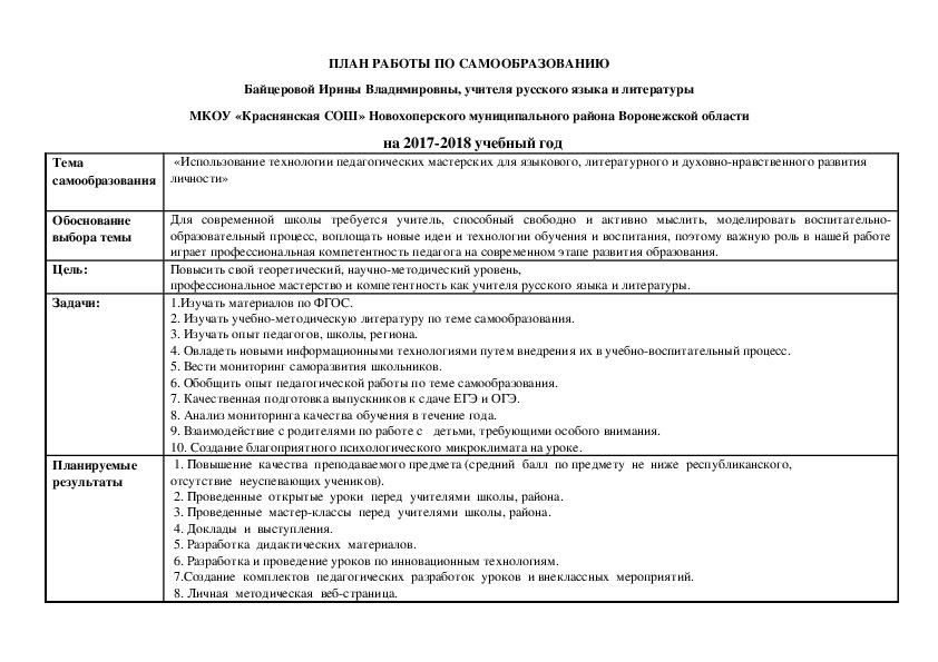 План самообразования учителя русского языка и литературы