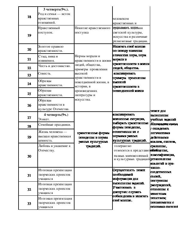 Рабочая программа по ОДНКНР