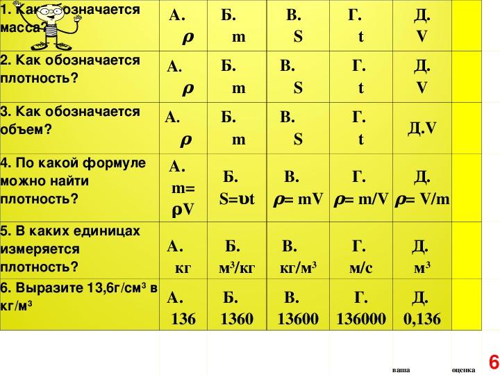 """Лабораторная работа №5 по физике в 7 классе по теме """"Определение плотности вещества твердого тела""""."""